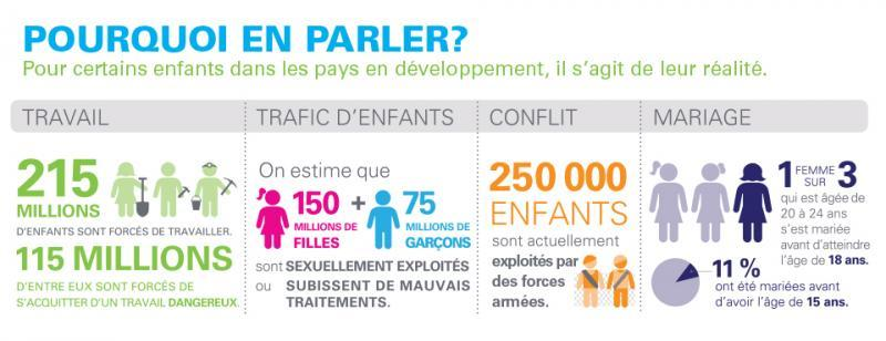 child_protection_infograph_fr.jpg